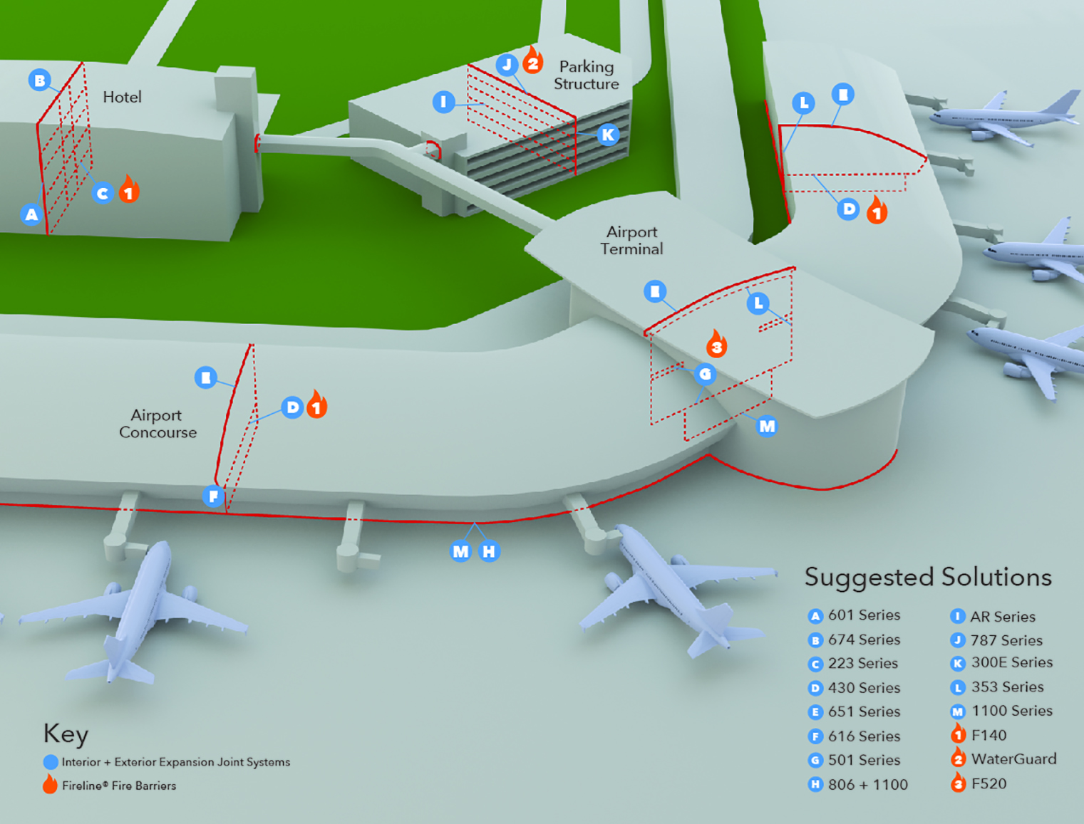 Rendering of an airport, hotel, and parking structure showing where expansion joint systems would be placed.