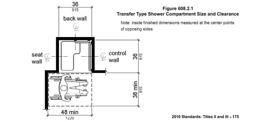Ada Compliant Showers Transfer Shower Bases Inpro Corporation