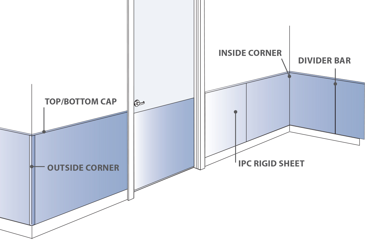 Rigid Sheet Diagram